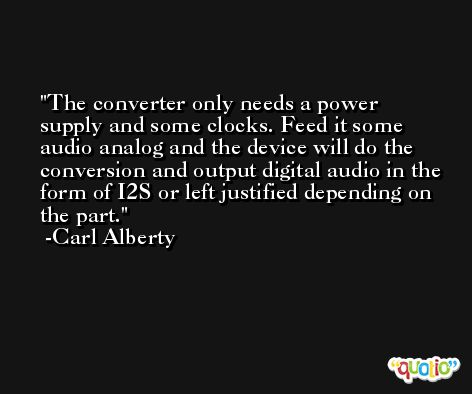 The converter only needs a power supply and some clocks. Feed it some audio analog and the device will do the conversion and output digital audio in the form of I2S or left justified depending on the part. -Carl Alberty