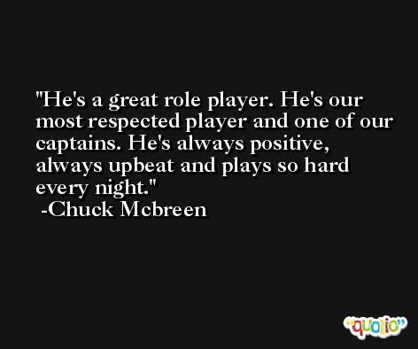 He's a great role player. He's our most respected player and one of our captains. He's always positive, always upbeat and plays so hard every night. -Chuck Mcbreen