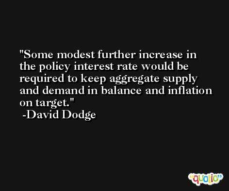 Some modest further increase in the policy interest rate would be required to keep aggregate supply and demand in balance and inflation on target. -David Dodge
