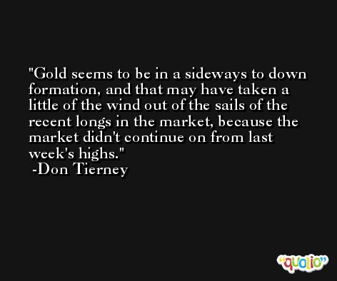 Gold seems to be in a sideways to down formation, and that may have taken a little of the wind out of the sails of the recent longs in the market, because the market didn't continue on from last week's highs. -Don Tierney