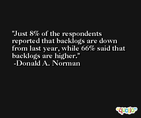 Just 8% of the respondents reported that backlogs are down from last year, while 66% said that backlogs are higher. -Donald A. Norman