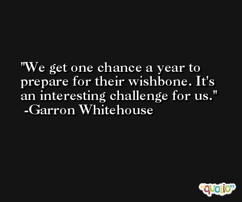 We get one chance a year to prepare for their wishbone. It's an interesting challenge for us. -Garron Whitehouse
