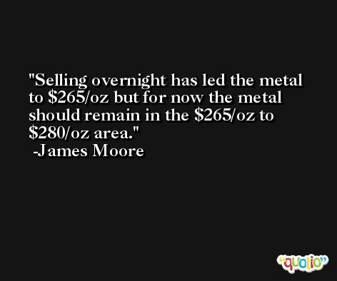Selling overnight has led the metal to $265/oz but for now the metal should remain in the $265/oz to $280/oz area. -James Moore