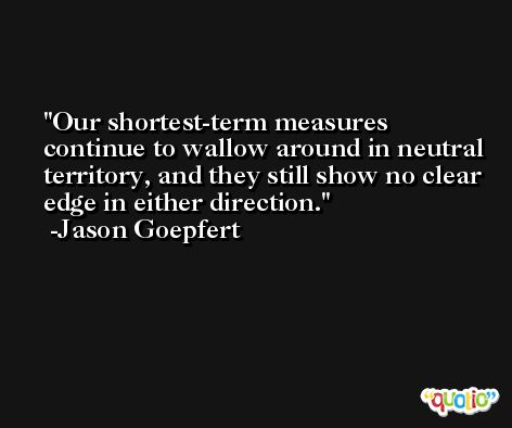 Our shortest-term measures continue to wallow around in neutral territory, and they still show no clear edge in either direction. -Jason Goepfert