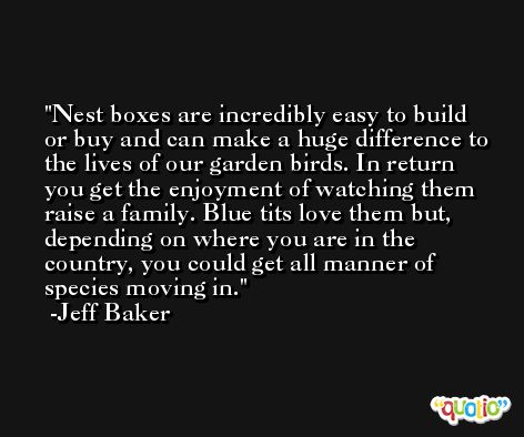 Nest boxes are incredibly easy to build or buy and can make a huge difference to the lives of our garden birds. In return you get the enjoyment of watching them raise a family. Blue tits love them but, depending on where you are in the country, you could get all manner of species moving in. -Jeff Baker