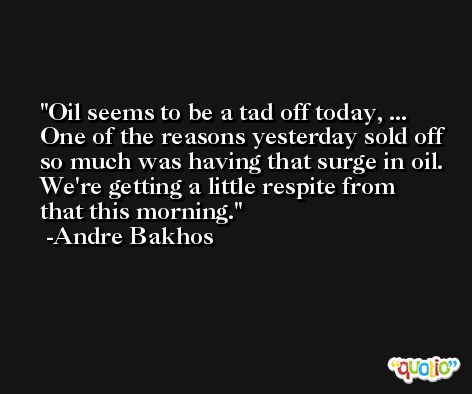 Oil seems to be a tad off today, ... One of the reasons yesterday sold off so much was having that surge in oil. We're getting a little respite from that this morning. -Andre Bakhos