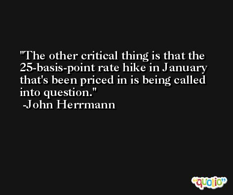 The other critical thing is that the 25-basis-point rate hike in January that's been priced in is being called into question. -John Herrmann
