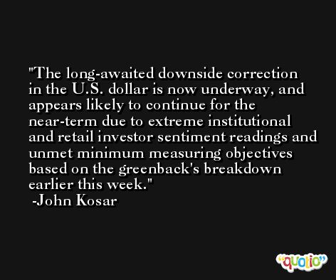 The long-awaited downside correction in the U.S. dollar is now underway, and appears likely to continue for the near-term due to extreme institutional and retail investor sentiment readings and unmet minimum measuring objectives based on the greenback's breakdown earlier this week. -John Kosar