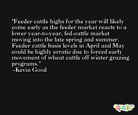 Feeder cattle highs for the year will likely come early as the feeder market reacts to a lower year-to-year, fed-cattle market moving into the late spring and summer. Feeder cattle basis levels in April and May could be highly erratic due to forced early movement of wheat cattle off winter grazing programs. -Kevin Good