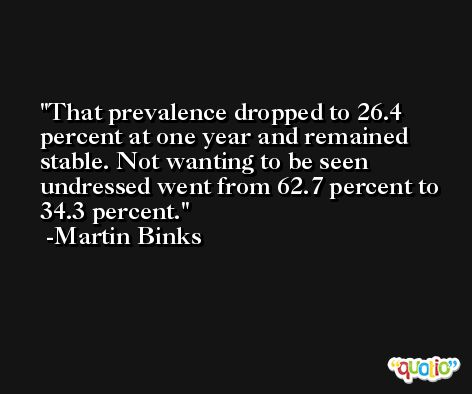 That prevalence dropped to 26.4 percent at one year and remained stable. Not wanting to be seen undressed went from 62.7 percent to 34.3 percent. -Martin Binks