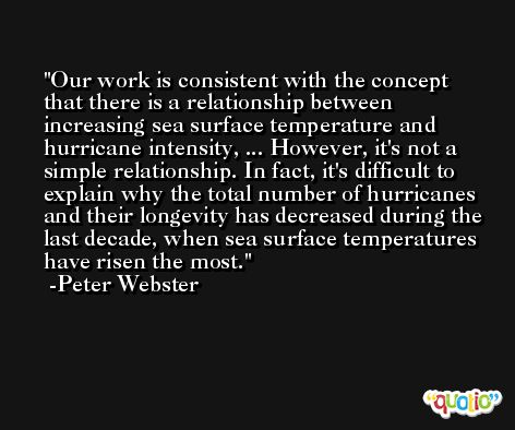 Our work is consistent with the concept that there is a relationship between increasing sea surface temperature and hurricane intensity, ... However, it's not a simple relationship. In fact, it's difficult to explain why the total number of hurricanes and their longevity has decreased during the last decade, when sea surface temperatures have risen the most. -Peter Webster
