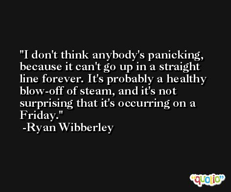 I don't think anybody's panicking, because it can't go up in a straight line forever. It's probably a healthy blow-off of steam, and it's not surprising that it's occurring on a Friday. -Ryan Wibberley