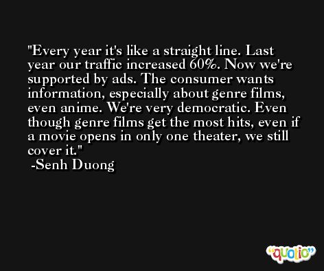 Every year it's like a straight line. Last year our traffic increased 60%. Now we're supported by ads. The consumer wants information, especially about genre films, even anime. We're very democratic. Even though genre films get the most hits, even if a movie opens in only one theater, we still cover it. -Senh Duong