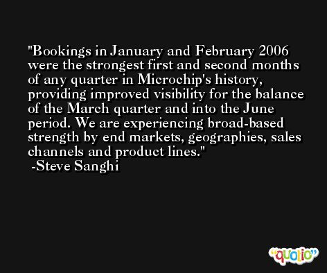 Bookings in January and February 2006 were the strongest first and second months of any quarter in Microchip's history, providing improved visibility for the balance of the March quarter and into the June period. We are experiencing broad-based strength by end markets, geographies, sales channels and product lines. -Steve Sanghi